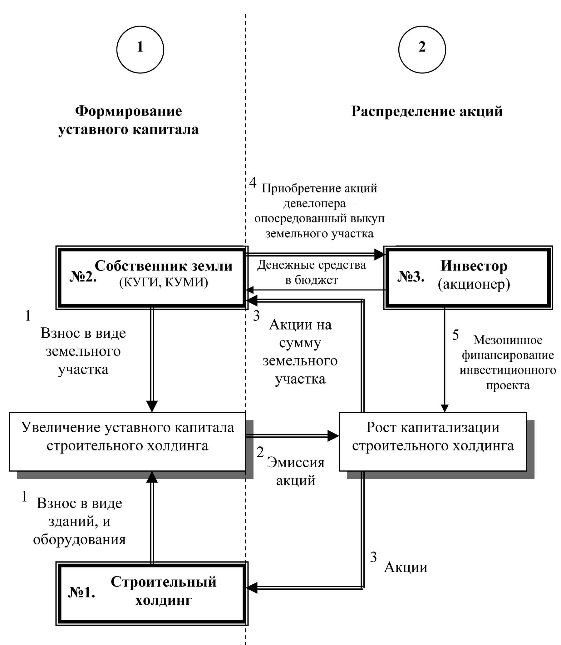 изменение состава учредителей образец протокола